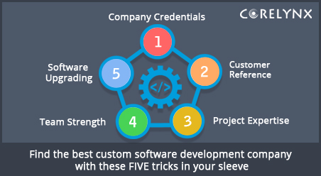 Find the best custom software development company with these FIVE tricks in your sleeve