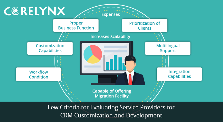 Few Criteria for Evaluating Service Providers for CRM Customization and Development