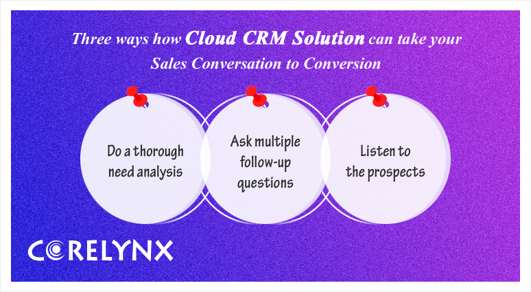 Three ways how cloud CRM solution can take your Sales Conversation to Conversion