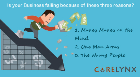 Is your Business failing because of these three reasons? (Correct them before you enter 2015)
